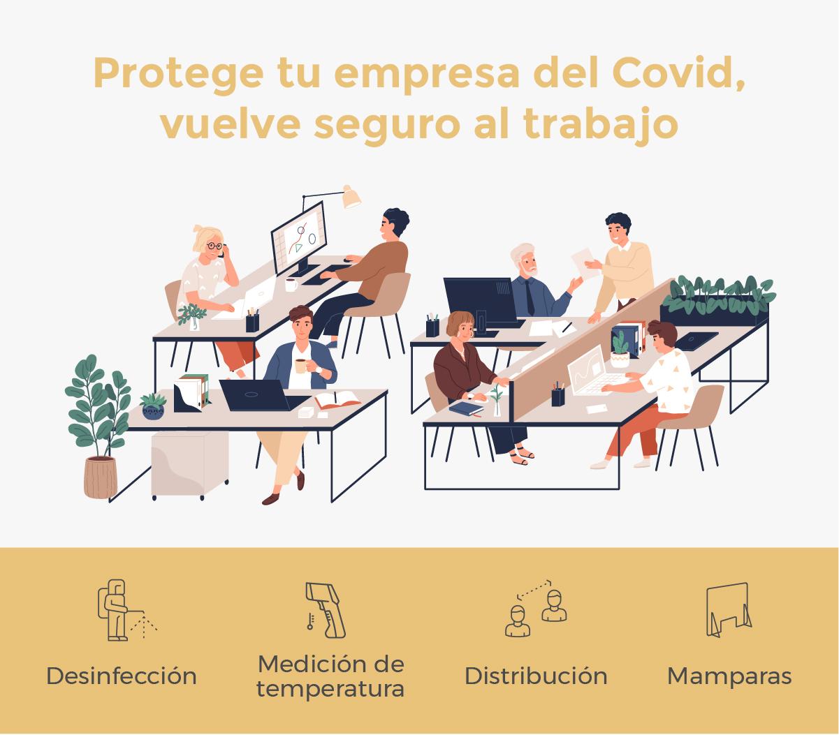Recomendación para protección del Covid - 19 en oficina